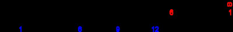 γ-リノレン酸の化学構造