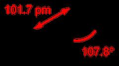アンモニアの化学構造