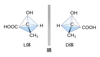 乳酸のエナンチオマー