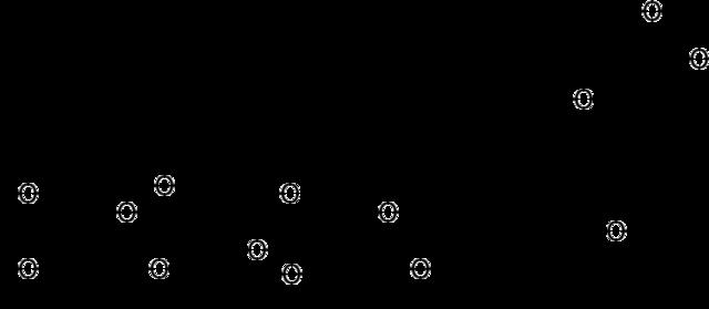 ジゴキシンの化学構造