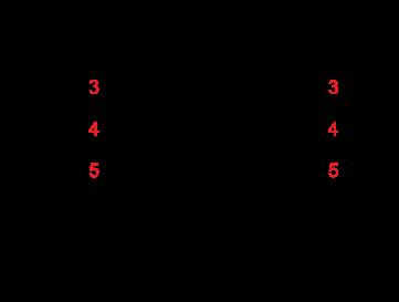 ソルボースの化学構造