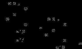 デキストランの化学構造