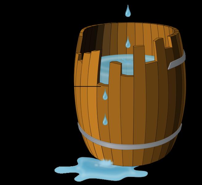 リービッヒの最小律を図示したドベネックの桶