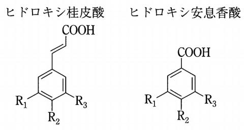 フェノール酸の化学構造