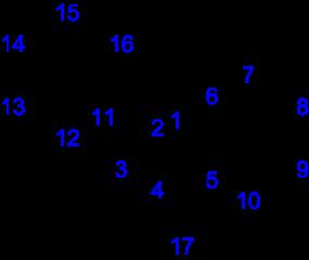 フラバノンの化学構造