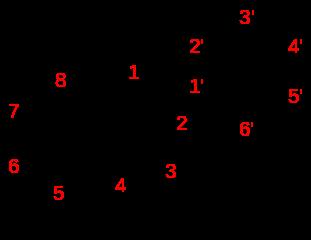 フラボノールの基本骨格