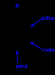 ベンゼン環におけるオルト位、メタ位、パラ位の位置関係
