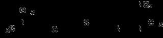 ラニチジンの化学構造
