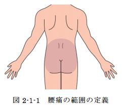 腰痛が起こる範囲(図 2-1-1)